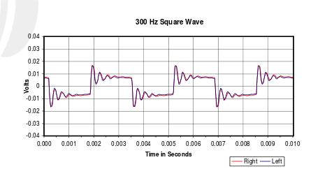 HD650 IF 300Hz