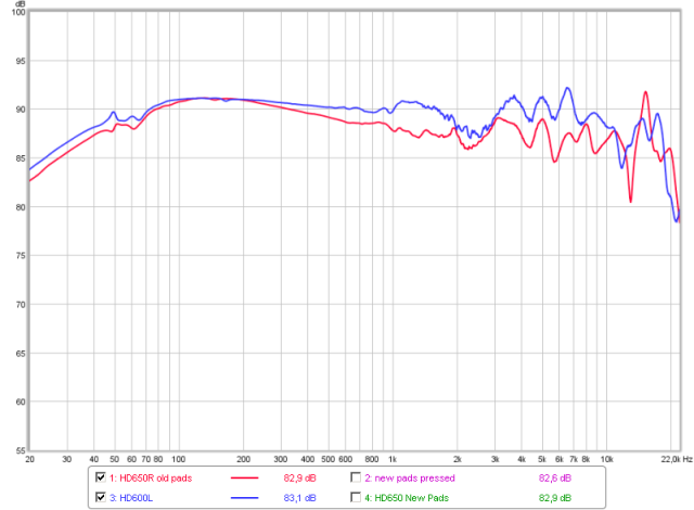 HD650 old vs HD600   DIY-Audio-Heaven