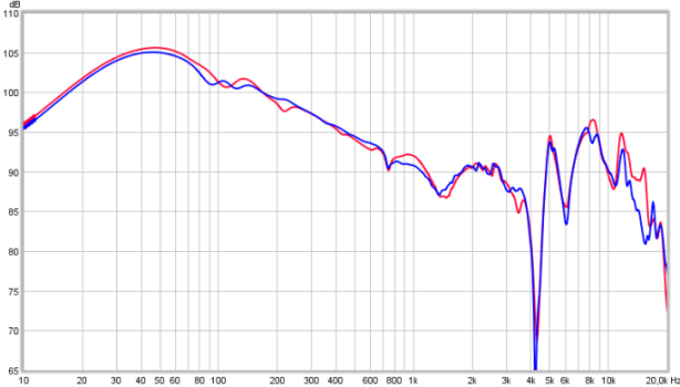 hd681 EVO stock (L+R)