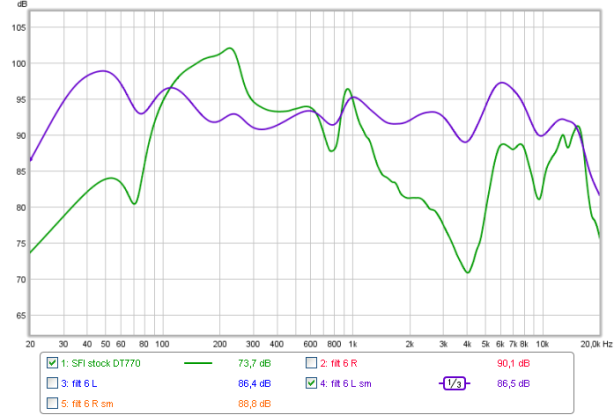 sfi dt770 stock vs filtered