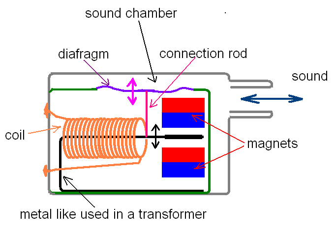 Audio additionally Lm386 Audio  lifier likewise Active Tone Controls By Transistor moreover Ne5532 Pre lifikator Ton Kontrol Devresi together with Using The Ad7328 8channel Adc In Singleended Applications. on op amp audio amplifier