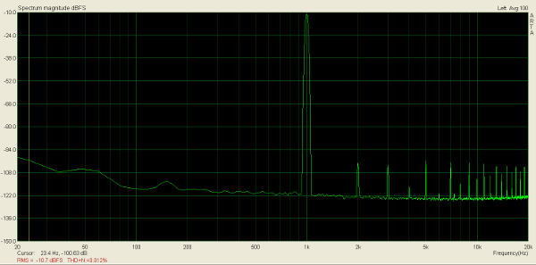 distortion solid state