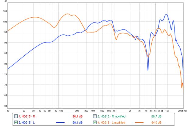 hd215 stock versus modified (left)