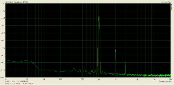tube amp dist