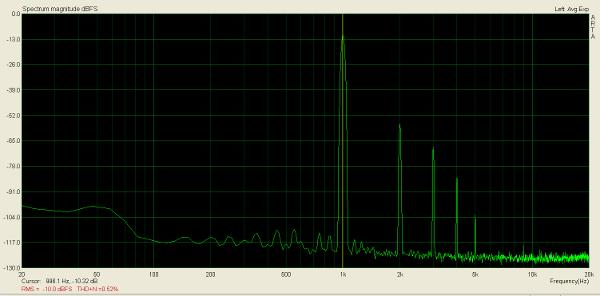 tube amp harmonics