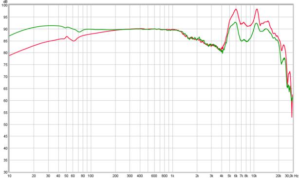Kameleon + TP vs stock HD800