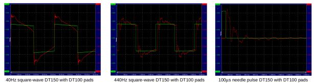 SQR DT150 DT100 pads
