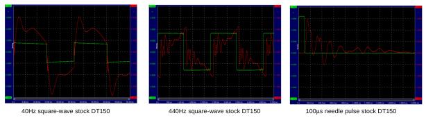 SQR DT150 stock