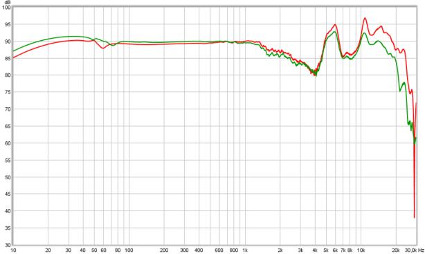 TP effect on Kameleon HD800