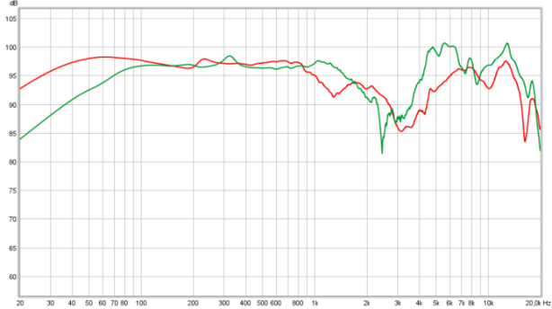 x1 vs shp9500 felt