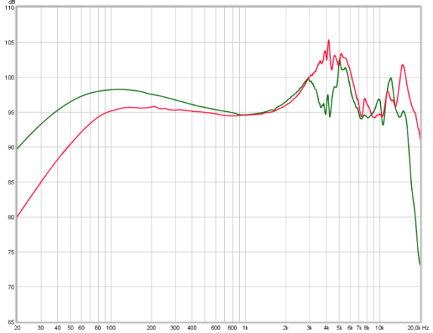 KSC75 stock QM versus no grille QM