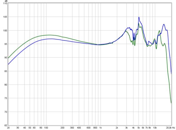 stock KSC75 QMvs kramer mod QM