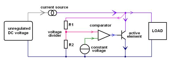 regulator active shunt