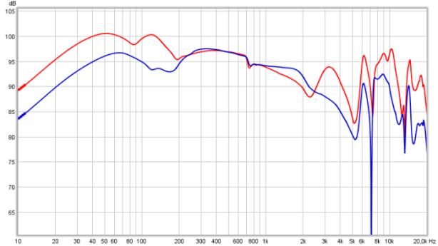 T50P stock vs DT1350 pads