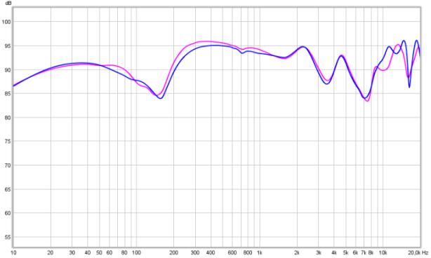 67mm(bl) vs NL(pu)
