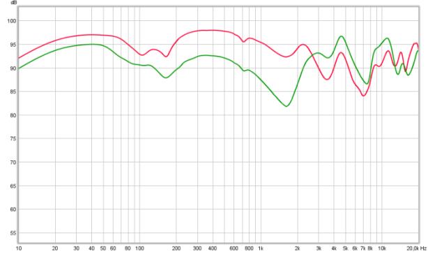 stock vs T50P pads (gr)