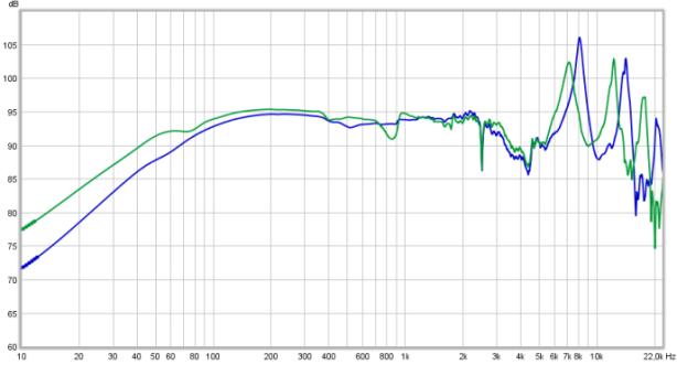AKG K500 orig pads vs K601 pads L