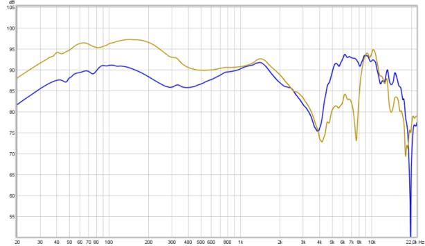 a5pro l stock vs velours
