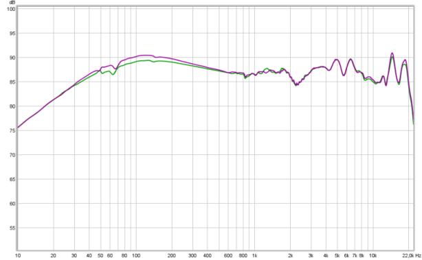 https://diyaudioheaven.files.wordpress.com/2015/01/hd650-new-pads-0-ohm-vs-120-ohm.png?w=614