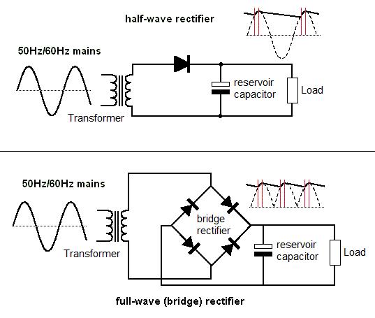 rectifiers diy audio heavenBelieve You Have Come Across Such Circuit Bridge Rectifier Circuit #6