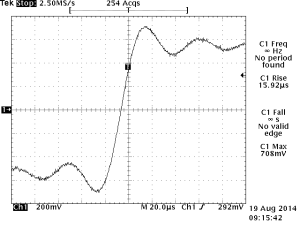 Fuze 220Hz -3dB edge 100 Ohm