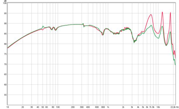 k612 stock vs felt