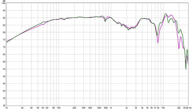ihe350-ian-filter-vs-3-ply