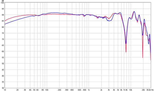 kam-1840-pads-470uh-filter-l-r
