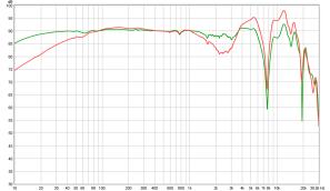 kam-1840-pads-470uh-filter