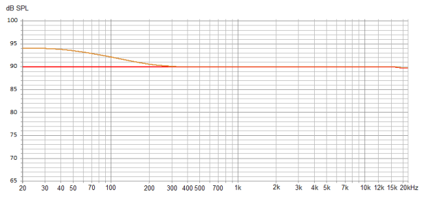 graph-bass correction