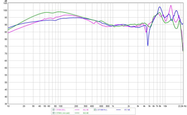 FR DT990 old vs Pro vs 1990