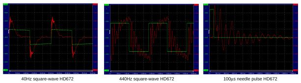 HD672 stock SQR