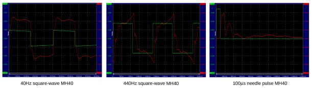 MH40 SQR