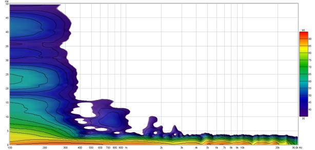 Spectr HD58X R.png