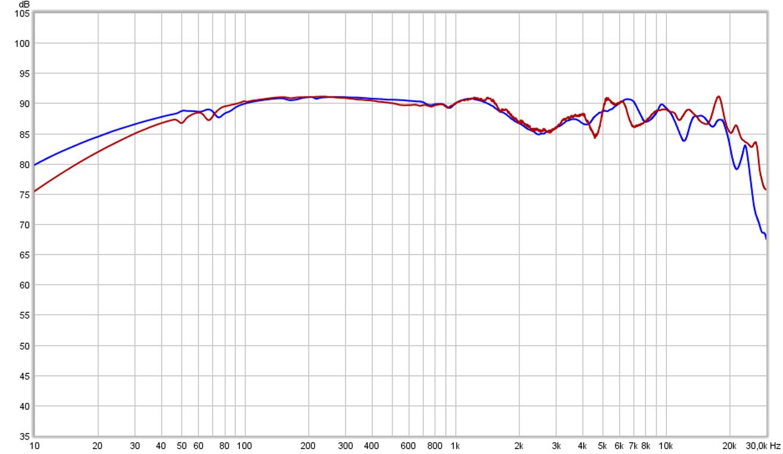 Hd58x Jubilee Massdrop Diy Audio Heaven Sennheiser Wiring Diagram