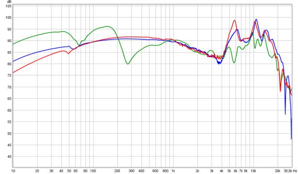 HD800 vs 800S vs 820