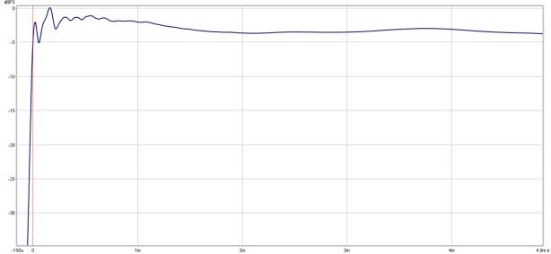 step DT770 (2)
