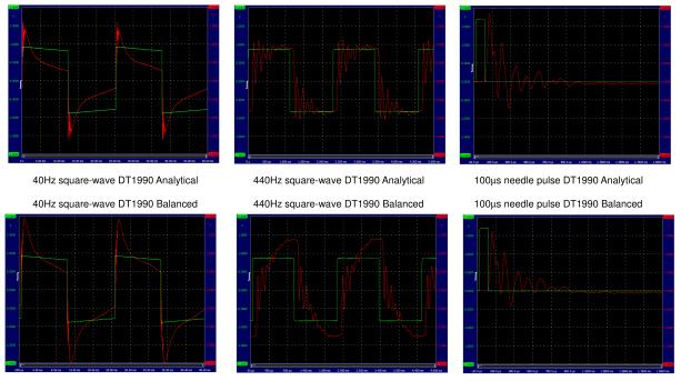 SQR analyt vs balanced