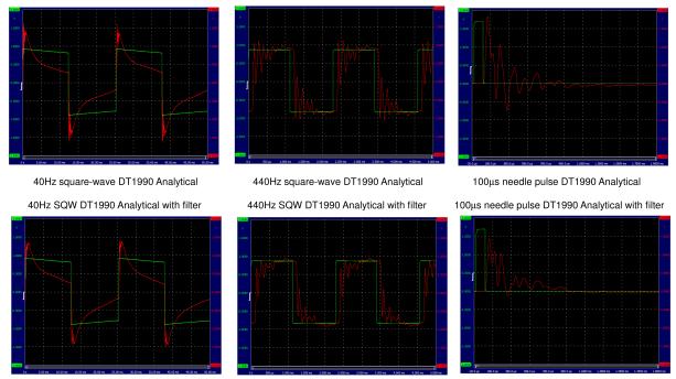 SQR analyt vs filtered