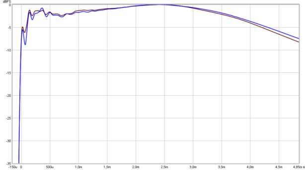 step vel vs 770 filter