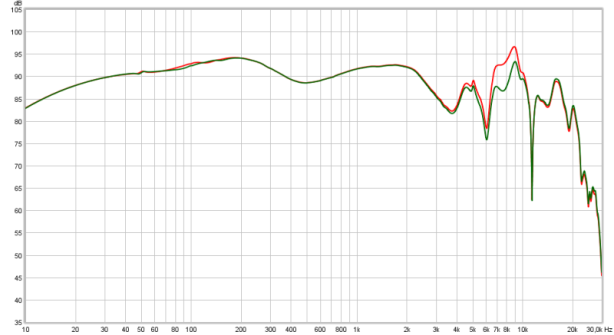 ATH MSR7 passive filter.