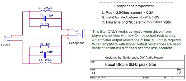 Utopia filter schematic