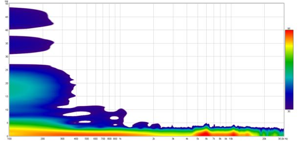 spectr HD800 L