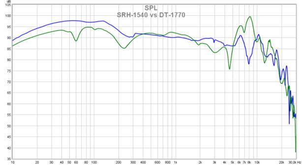 SRH-1540 vs DT-1770