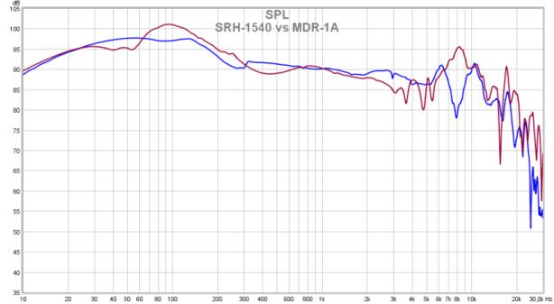 SRH-1540 vs MDR-1A