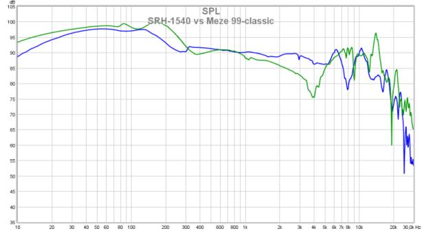 SRH-1540 vs Meze 99-classic