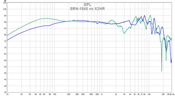SRH-1840 vs X2HR
