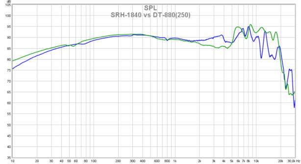 SRH1840 vs DT880