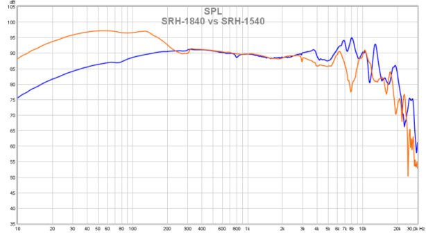 srh1840 vs SRH1540