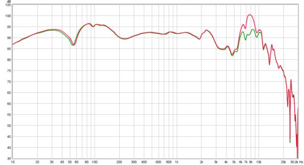 DT1770 mod filtered vs stock
